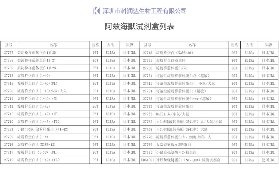 阿尔茨海默试剂盒列表